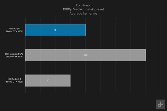 Asus G11DF 1080 gaming graph For Honor medium