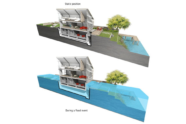 a hydraulic greenhouse rises off the ground during floods amphibious house  baca architects 2