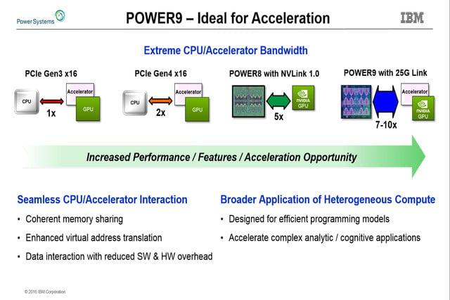 ibm power9 server processor architecture revealed hot chips 28 slide 9