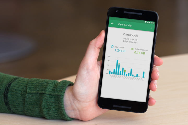 Google Fi: Plans, Pricing, and Perks Explained | Digital Trends